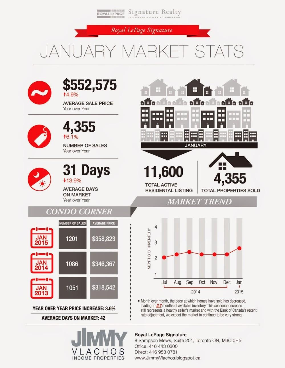 JimmyVlachos_StatsInfographic_JAN_Feb7_2015