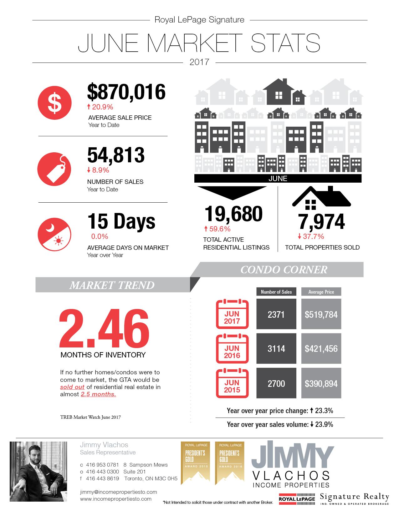 JimmyVlachos-_RLPS_June_Infographic_DM_Let_Jul7_2017